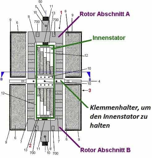 Für Sie recherchiert! Die wichtigsten Hintergründe und Patente von den Erfindern!