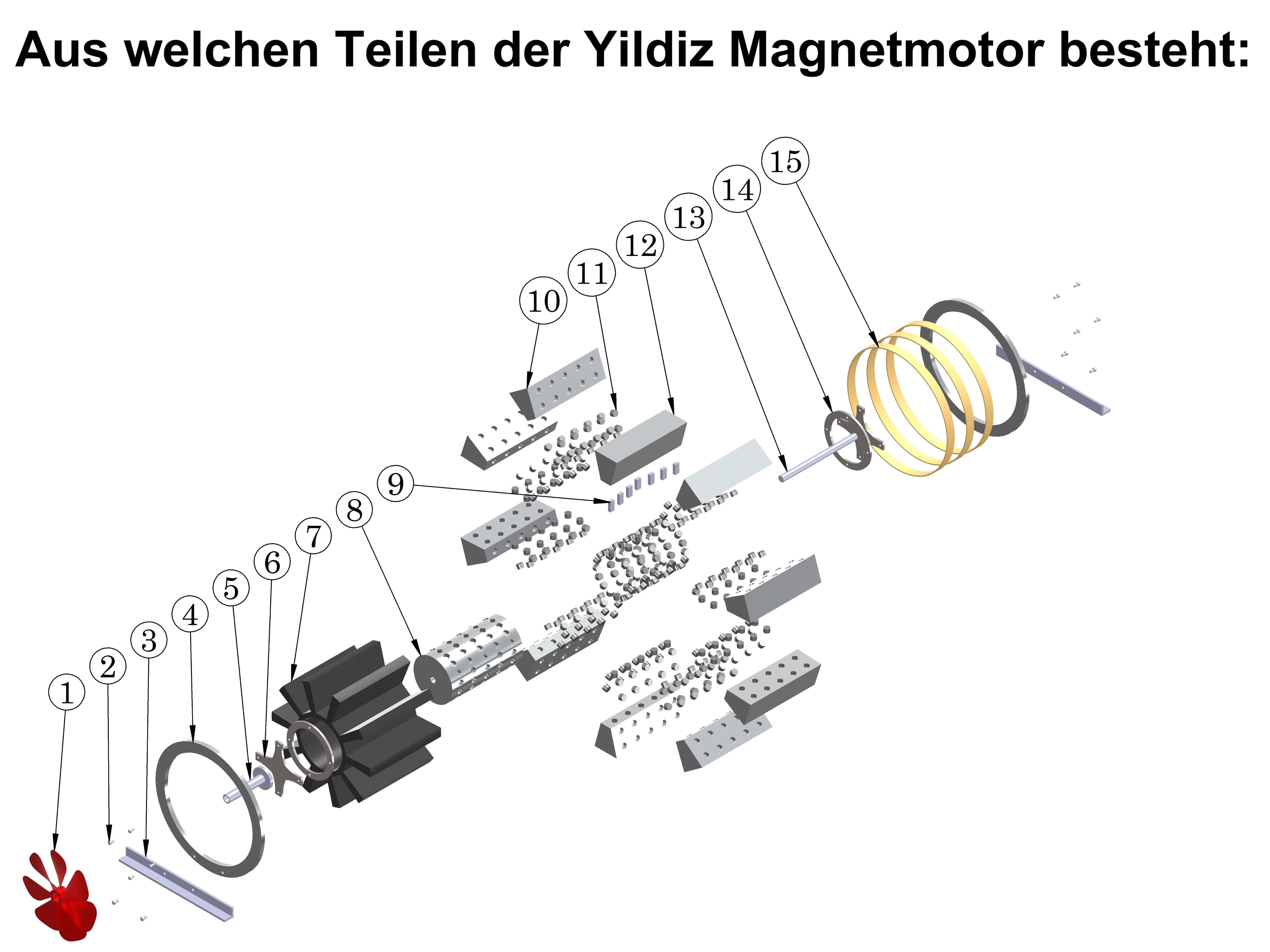 Details Zu Magnetmotor Freie Energie Selber Bauen Generator Perpetuum Mobile Permanent Neu